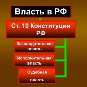 Органы власти Староюрьево